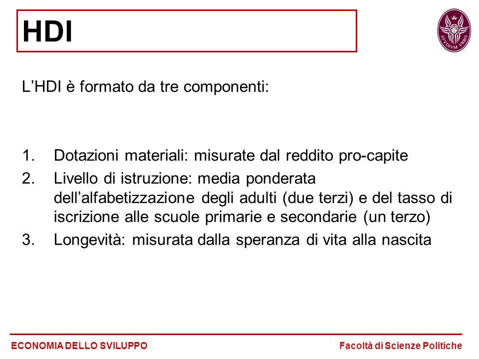HDI L'HDI è formato da tre componenti: