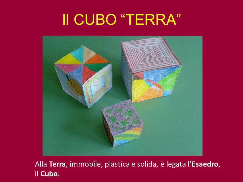 Il CUBO TERRA Alla Terra, immobile, plastica e solida, è legata l'Esaedro, il Cubo.