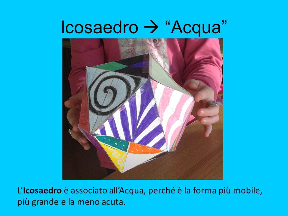 Icosaedro  Acqua L'Icosaedro è associato all'Acqua, perché è la forma più mobile, più grande e la meno acuta.