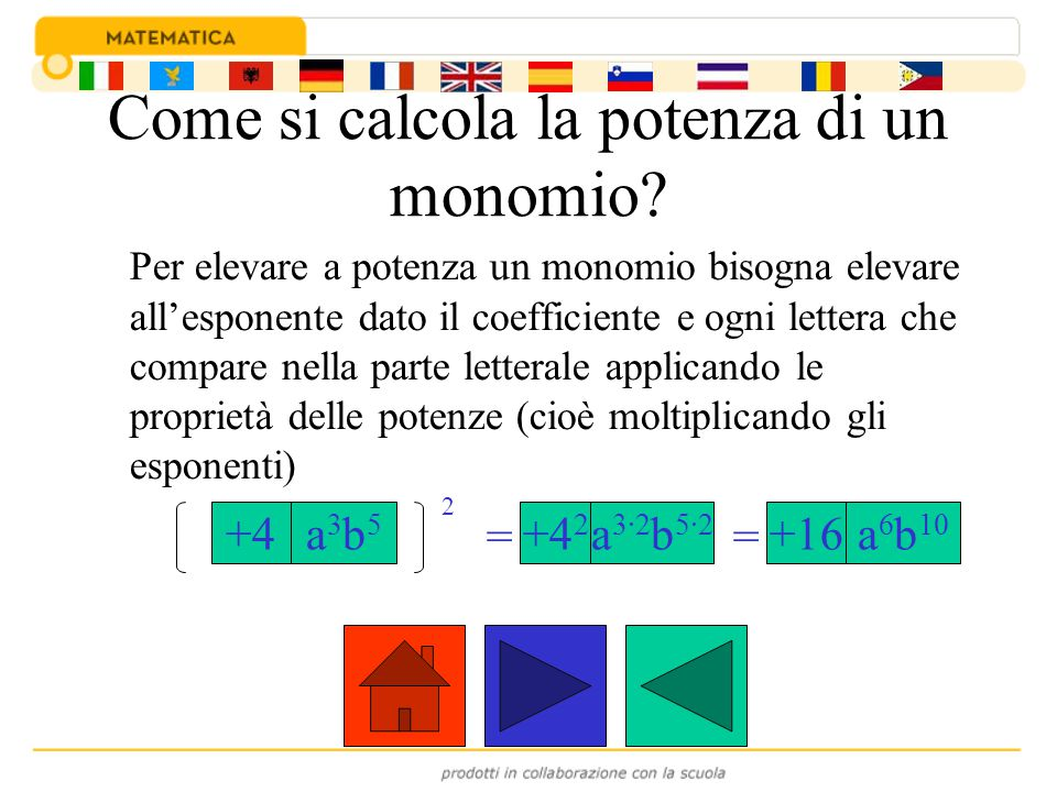 Come si calcola la potenza di un monomio
