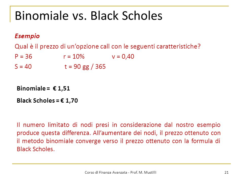 Binomiale vs. Black Scholes