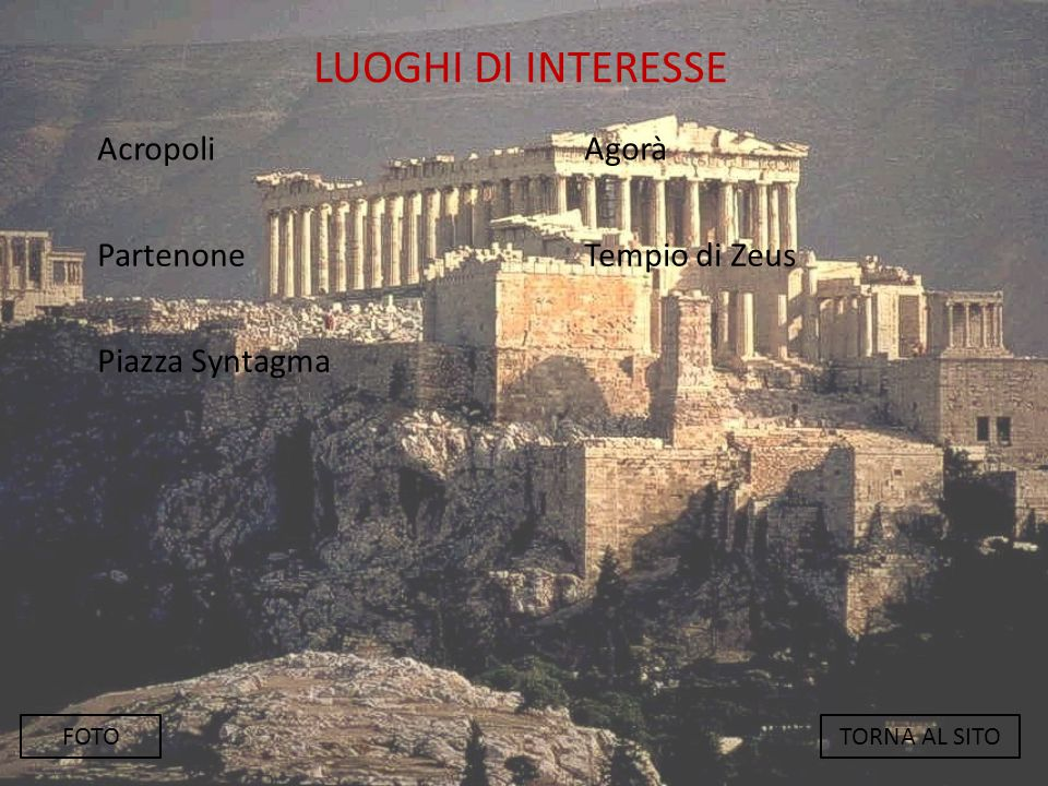 LUOGHI DI INTERESSE Acropoli Agorà Partenone Tempio di Zeus