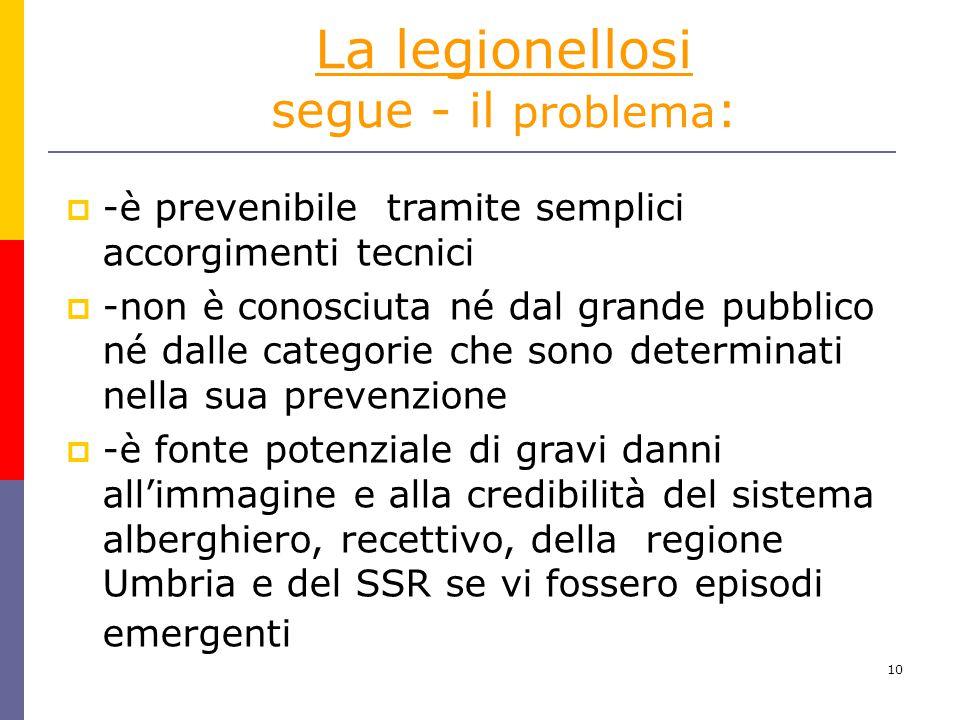 La legionellosi segue - il problema: