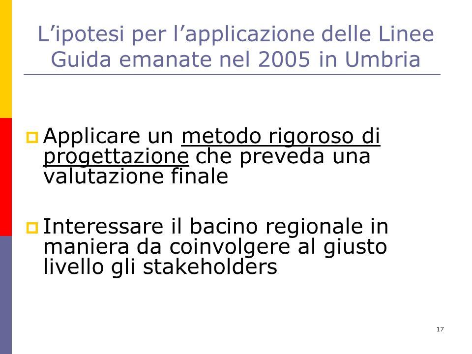 L'ipotesi per l'applicazione delle Linee Guida emanate nel 2005 in Umbria