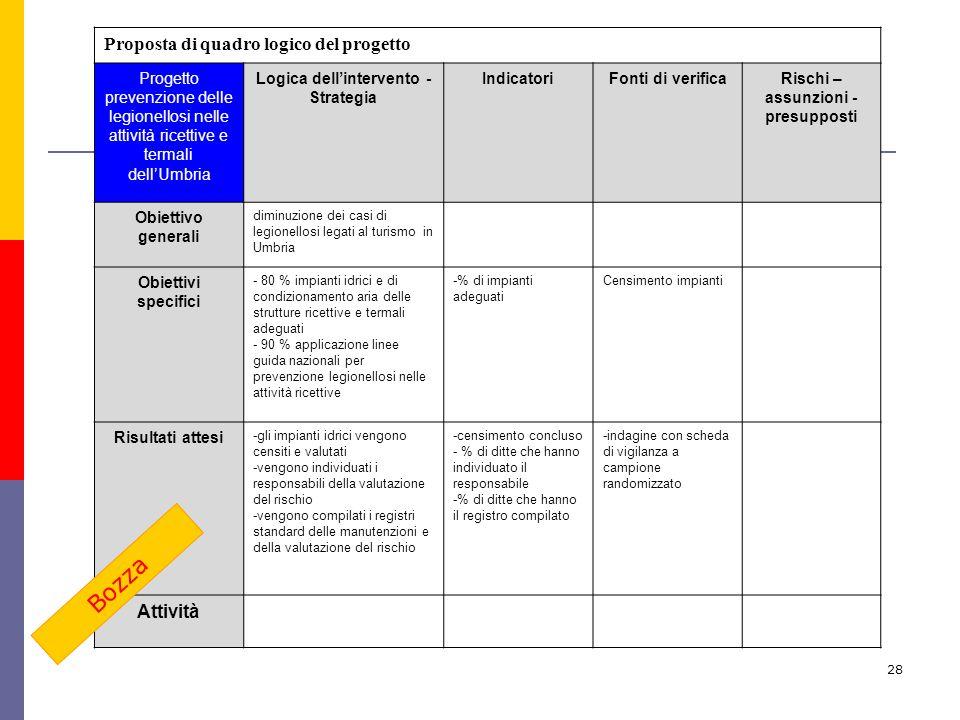 Logica dell'intervento - Strategia Rischi – assunzioni - presupposti