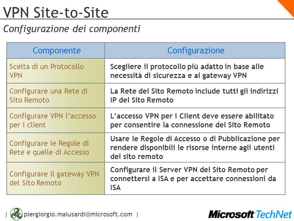 VPN Site-to-Site Configurazione dei componenti