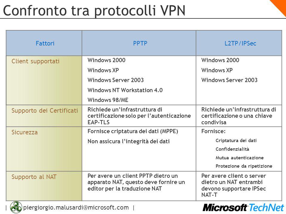 Confronto tra protocolli VPN