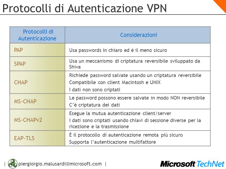 Protocolli di Autenticazione VPN