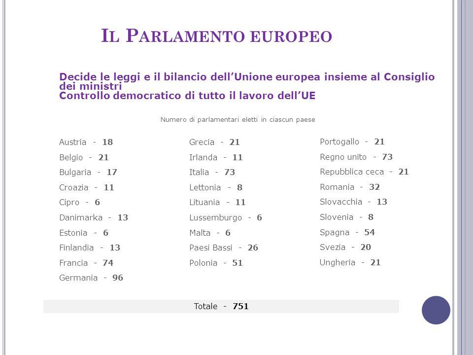 Numero di parlamentari eletti in ciascun paese