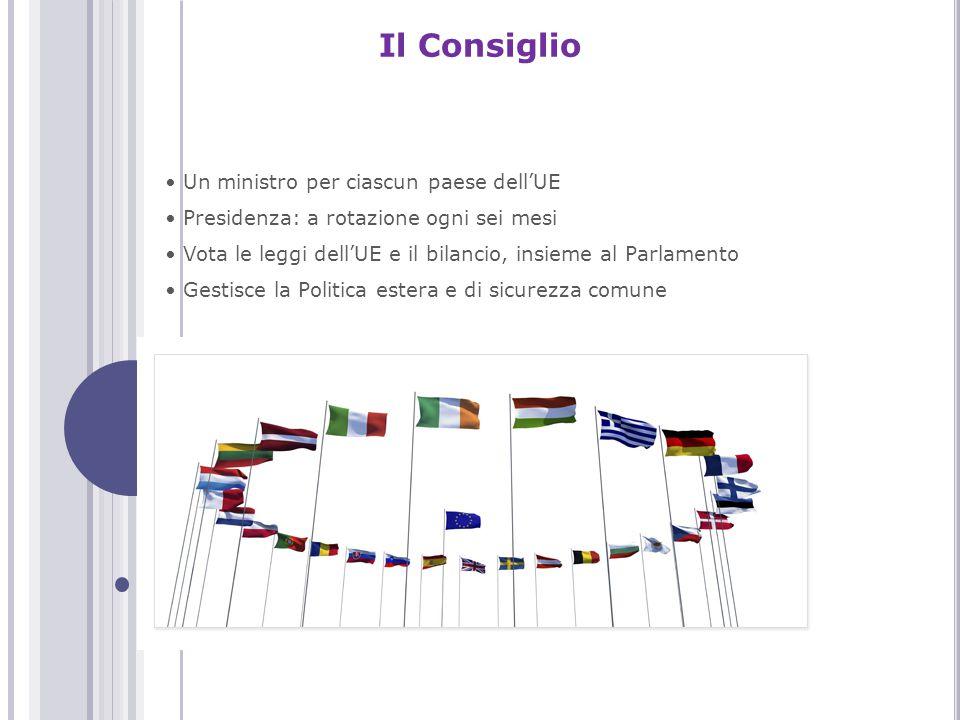 Il Consiglio degli Stati membri