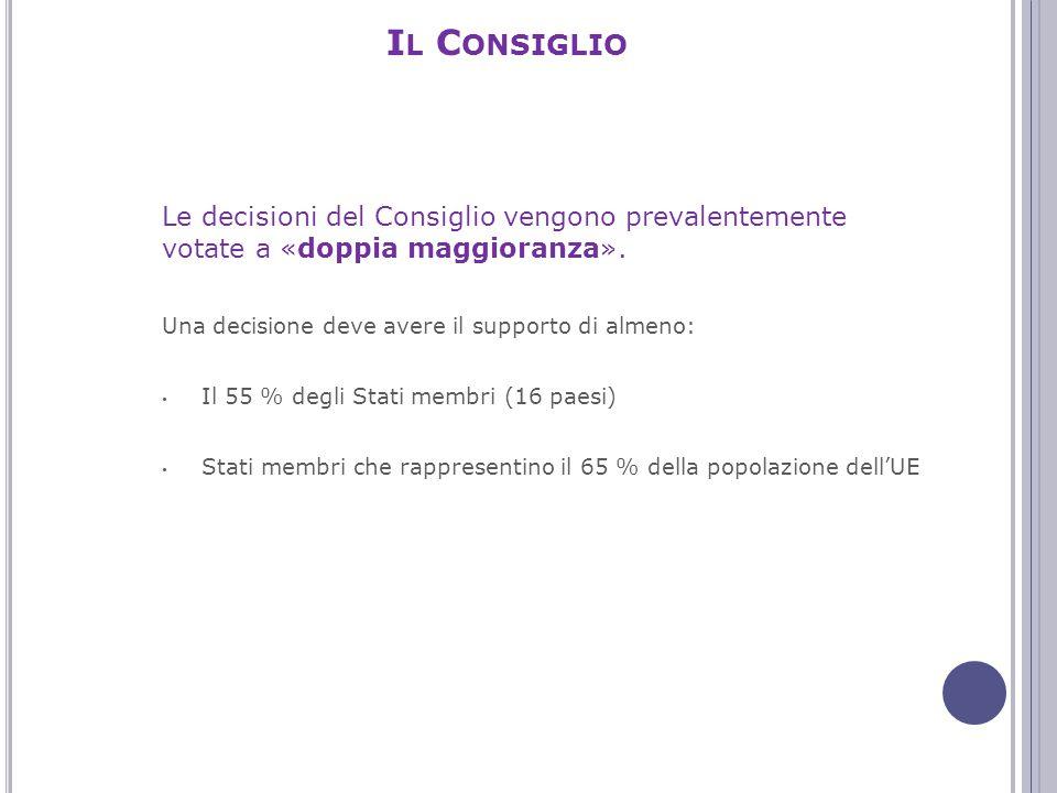 Il Consiglio degli io dei Ilministri – come vota