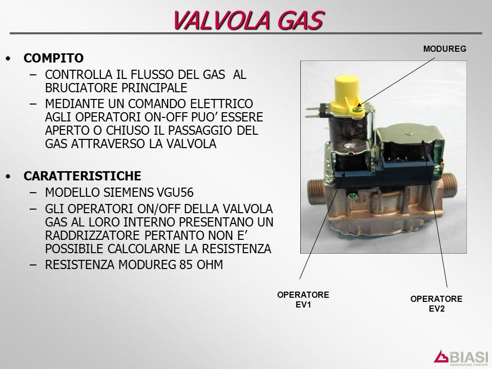 VALVOLA GAS MODUREG. COMPITO. CONTROLLA IL FLUSSO DEL GAS AL BRUCIATORE PRINCIPALE.