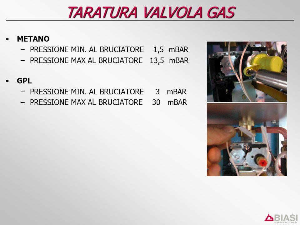 TARATURA VALVOLA GAS METANO PRESSIONE MIN. AL BRUCIATORE 1,5 mBAR