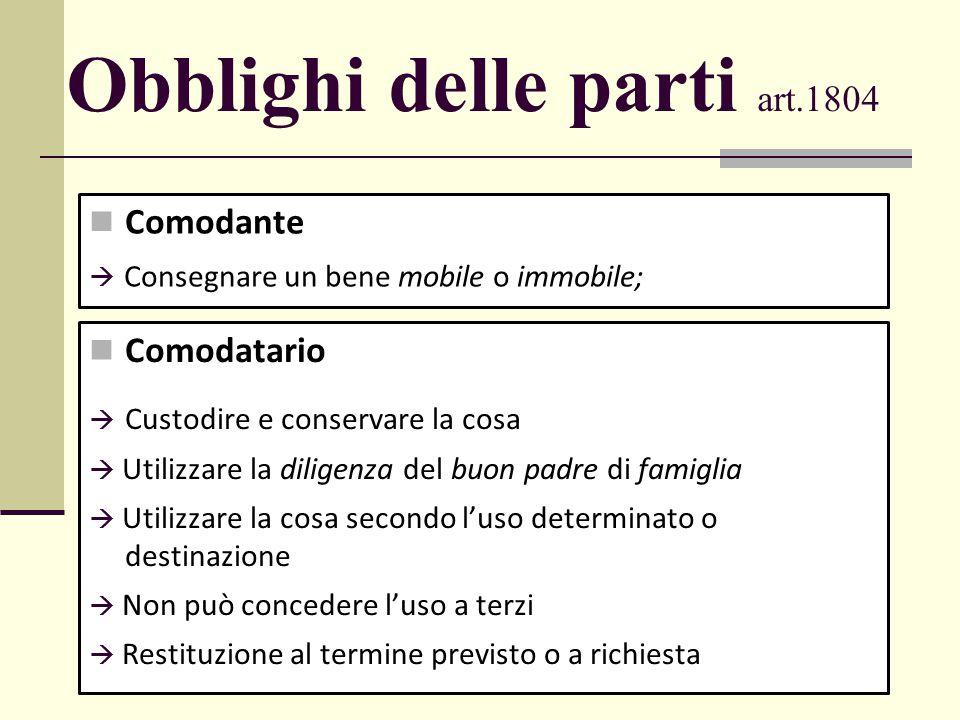 Obblighi delle parti art.1804