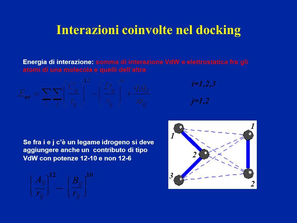 Interazioni coinvolte nel docking
