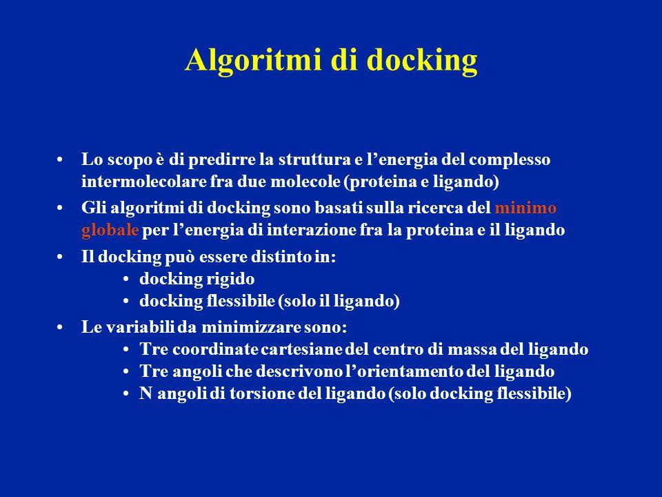 Algoritmi di docking Lo scopo è di predirre la struttura e l'energia del complesso intermolecolare fra due molecole (proteina e ligando)