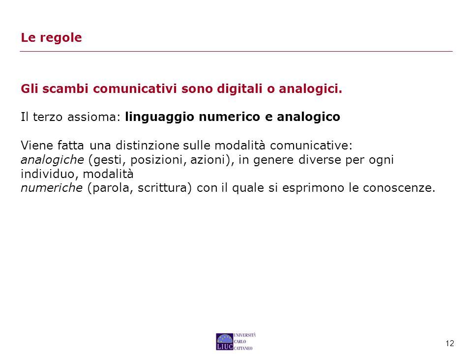 Le regole Gli scambi comunicativi sono digitali o analogici. Il terzo assioma: linguaggio numerico e analogico.