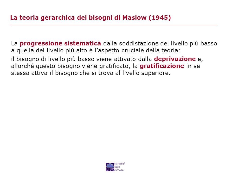 La teoria gerarchica dei bisogni di Maslow (1945)