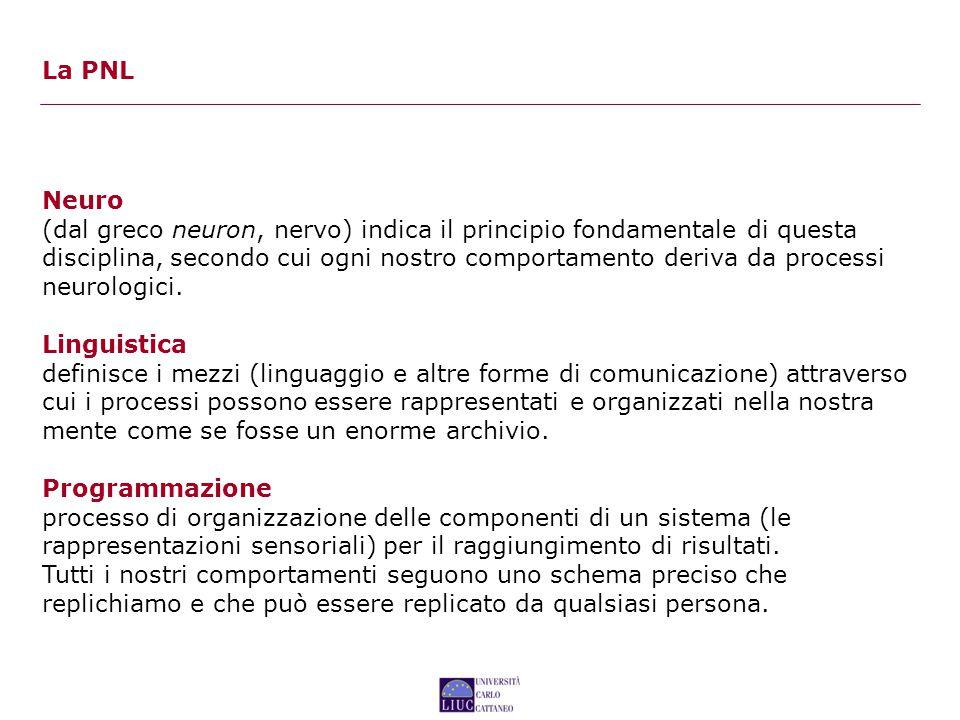 La PNL Neuro.