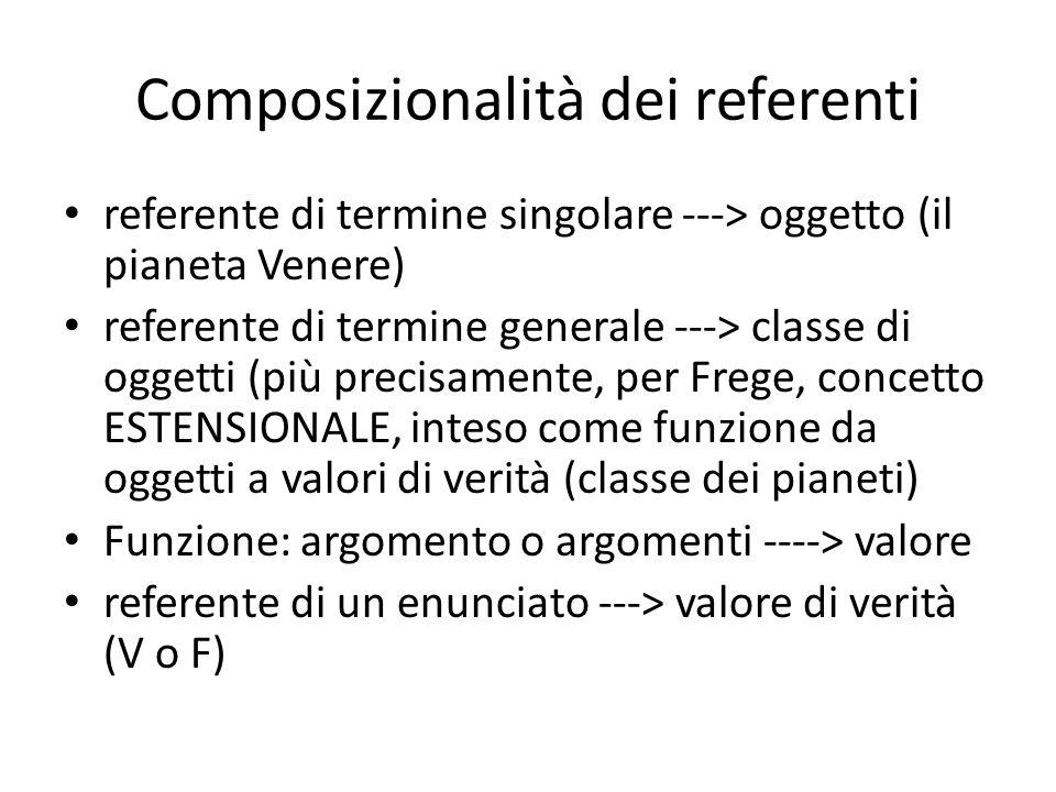 Composizionalità dei referenti