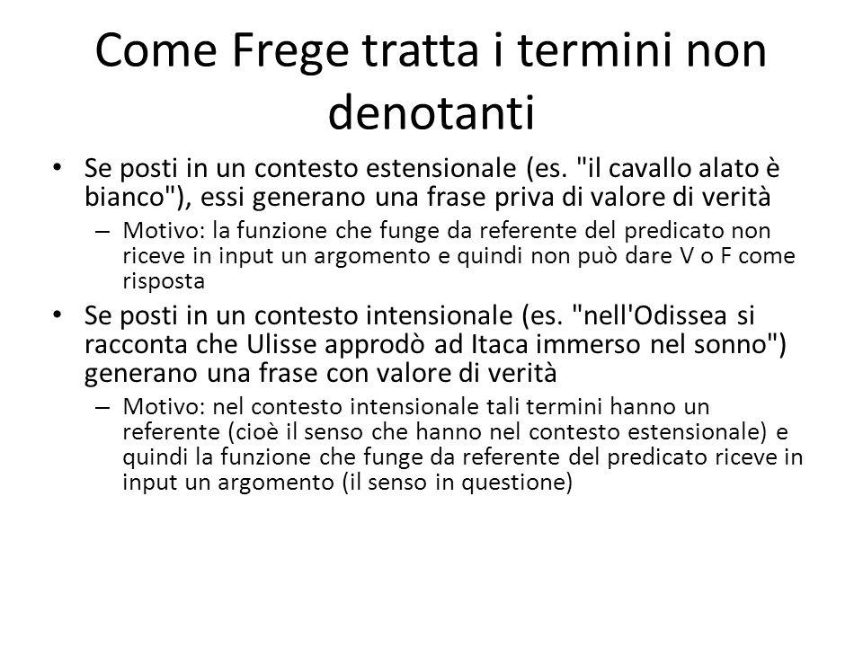 Come Frege tratta i termini non denotanti