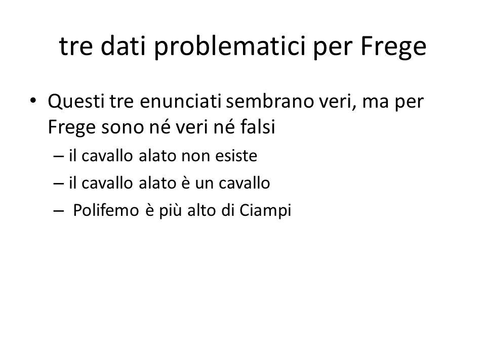 tre dati problematici per Frege