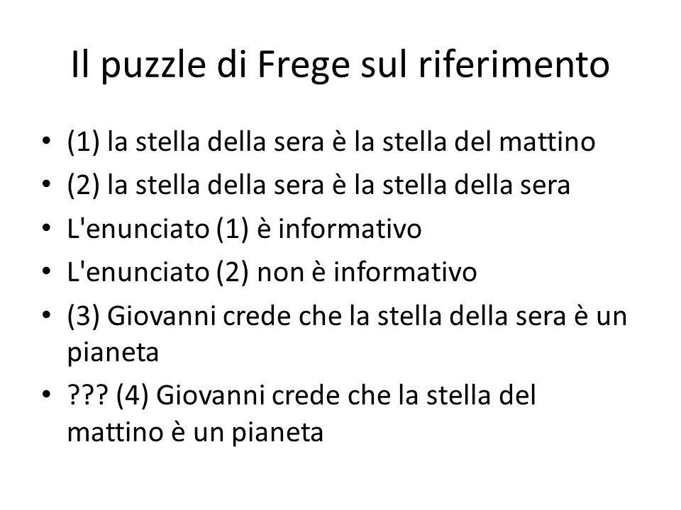 Il puzzle di Frege sul riferimento