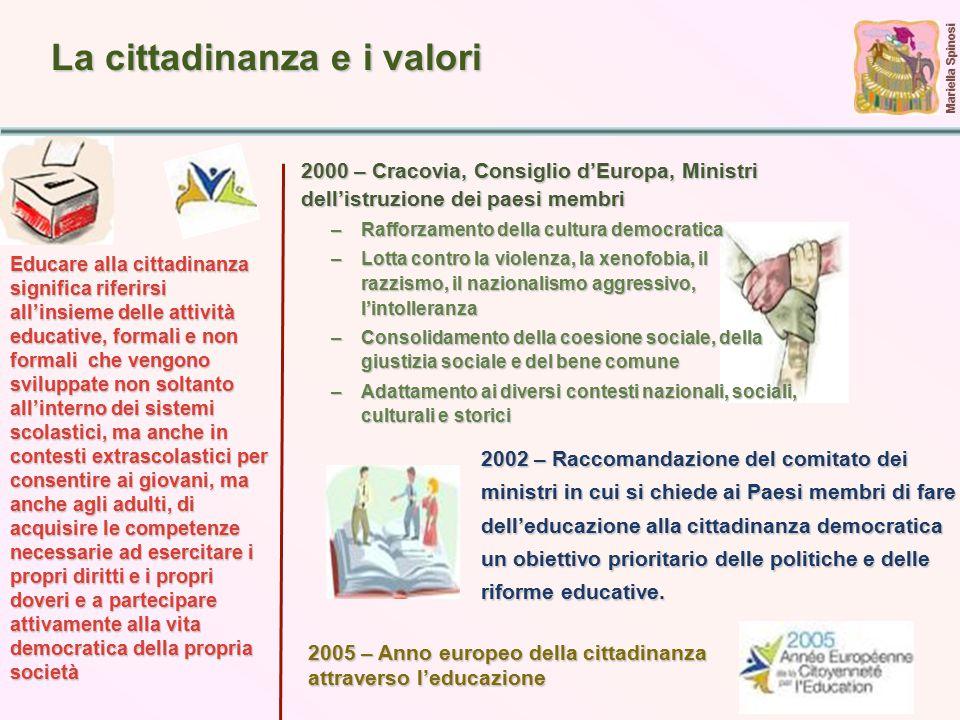 La cittadinanza e i valori