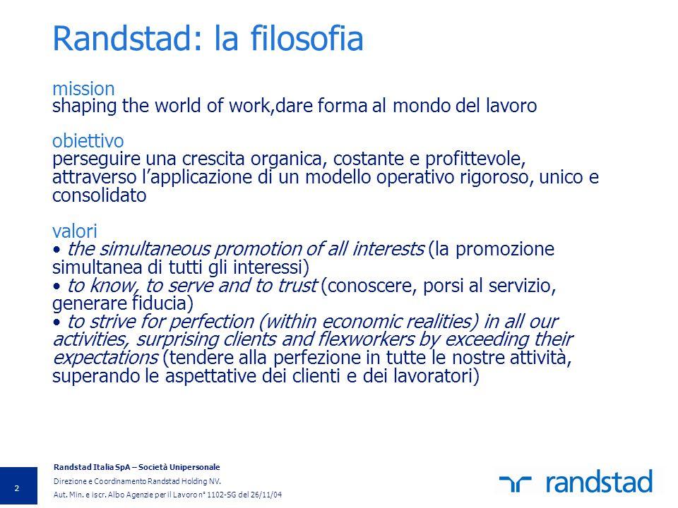 Randstad: la filosofia
