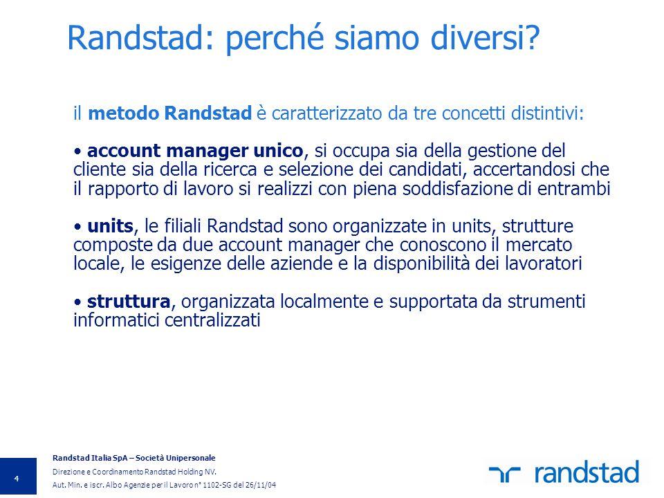 Randstad: perché siamo diversi