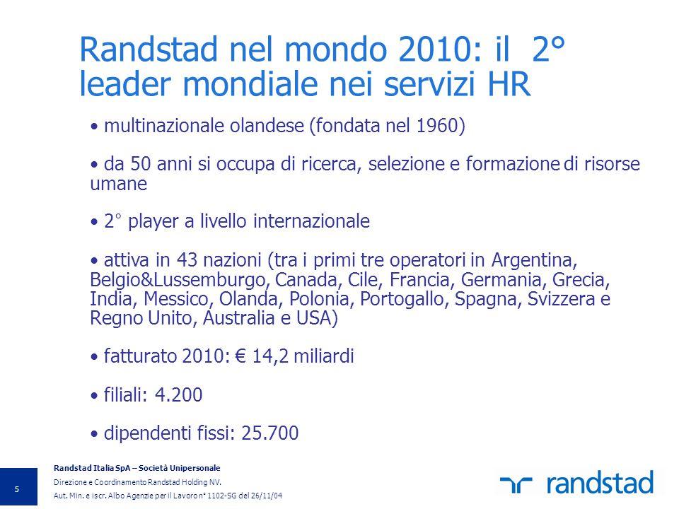 Randstad nel mondo 2010: il 2° leader mondiale nei servizi HR