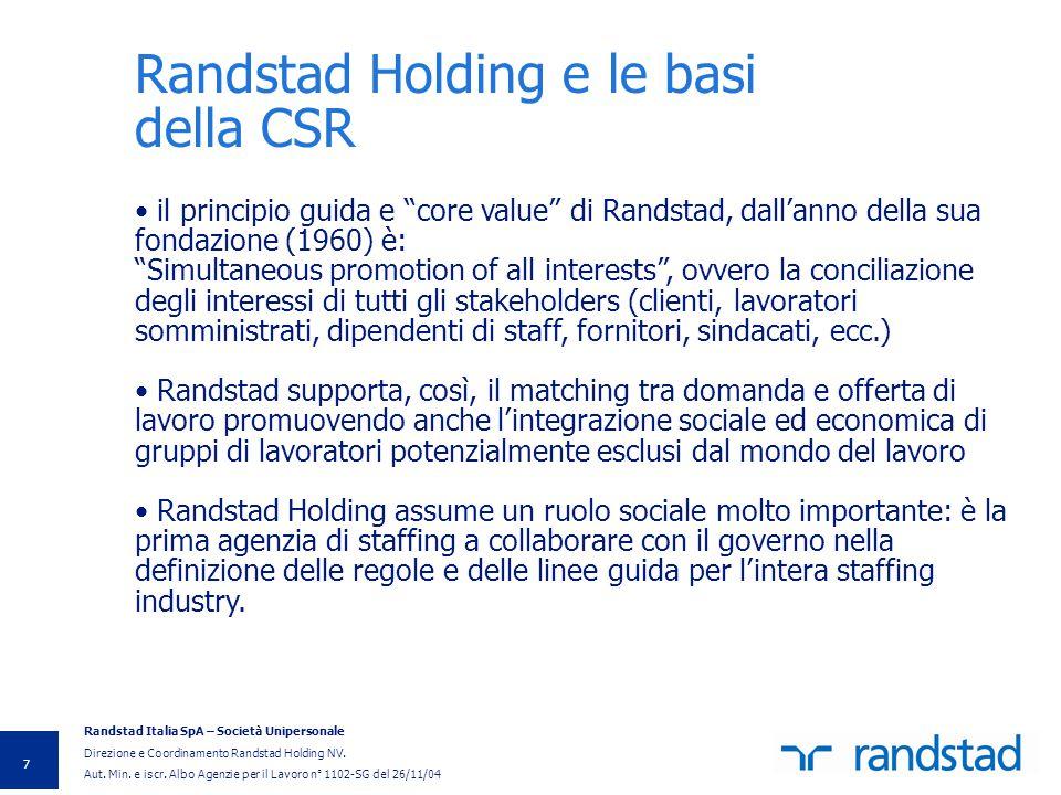 Randstad Holding e le basi della CSR