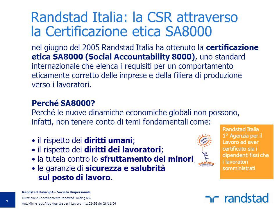 Randstad Italia: la CSR attraverso la Certificazione etica SA8000