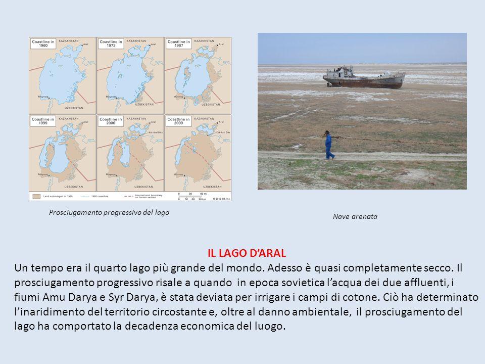 Prosciugamento progressivo del lago