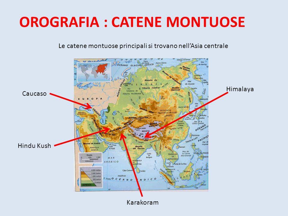 OROGRAFIA : CATENE MONTUOSE
