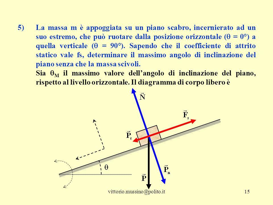 La massa m è appoggiata su un piano scabro, incernierato ad un suo estremo, che può ruotare dalla posizione orizzontale ( = 0°) a quella verticale ( = 90°). Sapendo che il coefficiente di attrito statico vale fs, determinare il massimo angolo di inclinazione del piano senza che la massa scivoli.