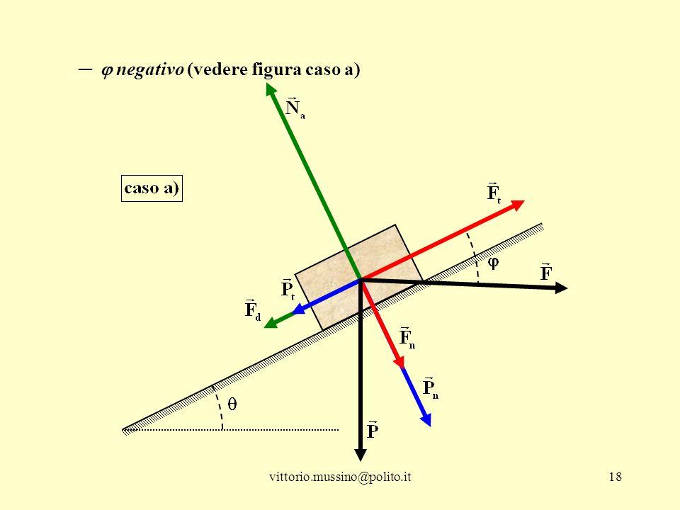  negativo (vedere figura caso a)