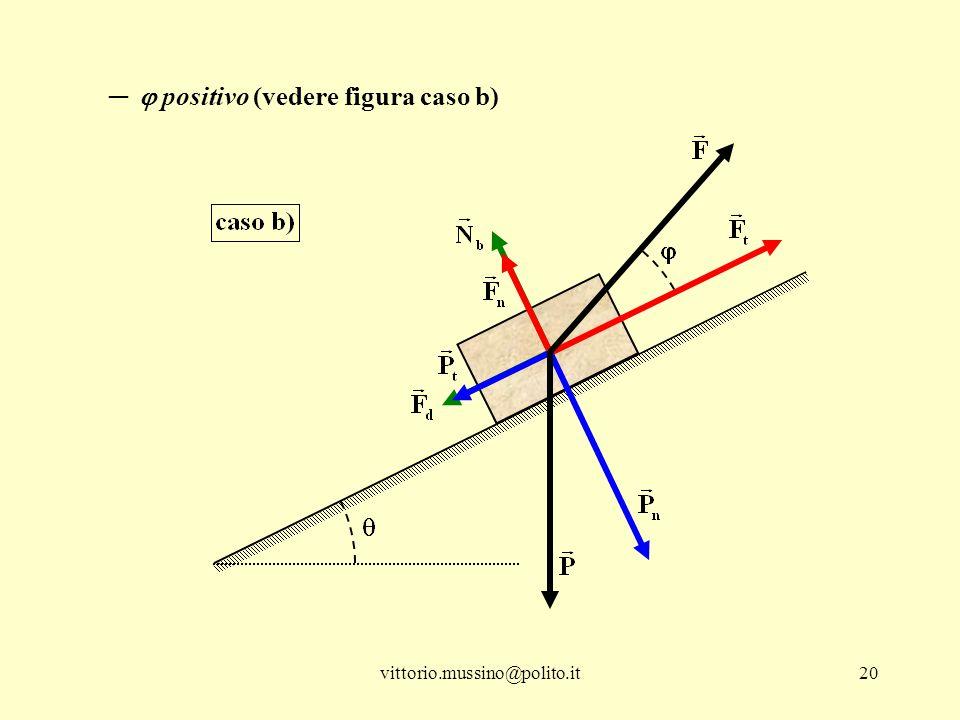  positivo (vedere figura caso b)