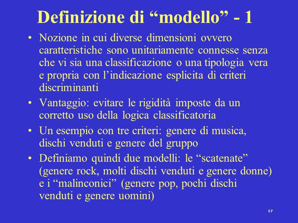 Definizione di modello - 1