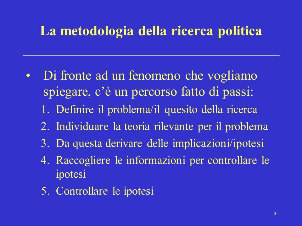 La metodologia della ricerca politica