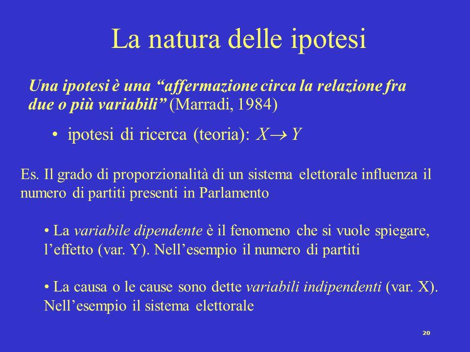 La natura delle ipotesi