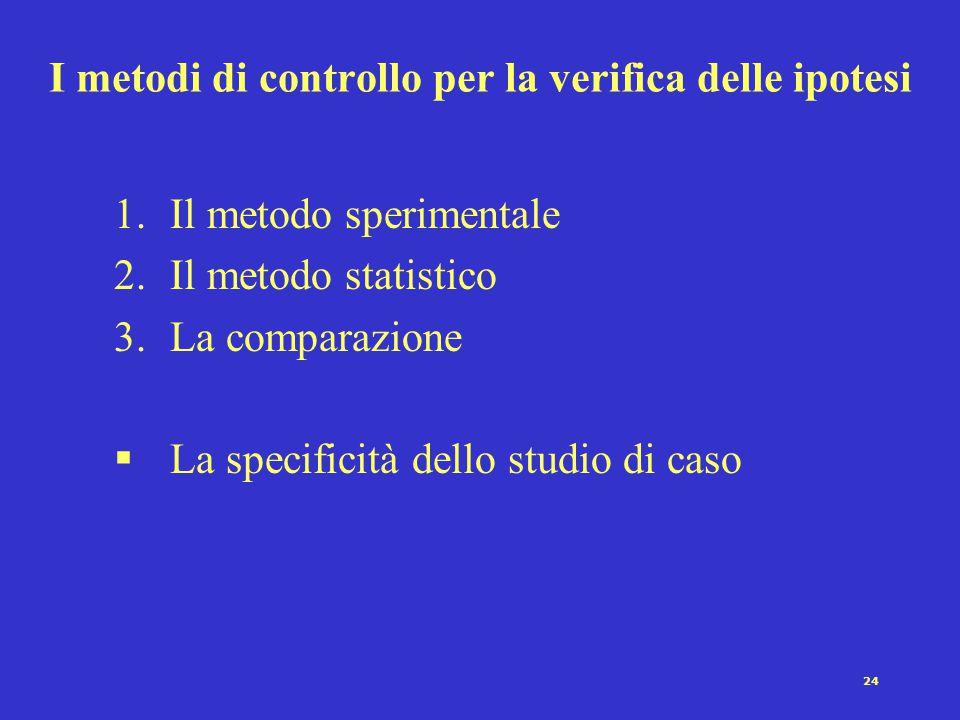 I metodi di controllo per la verifica delle ipotesi