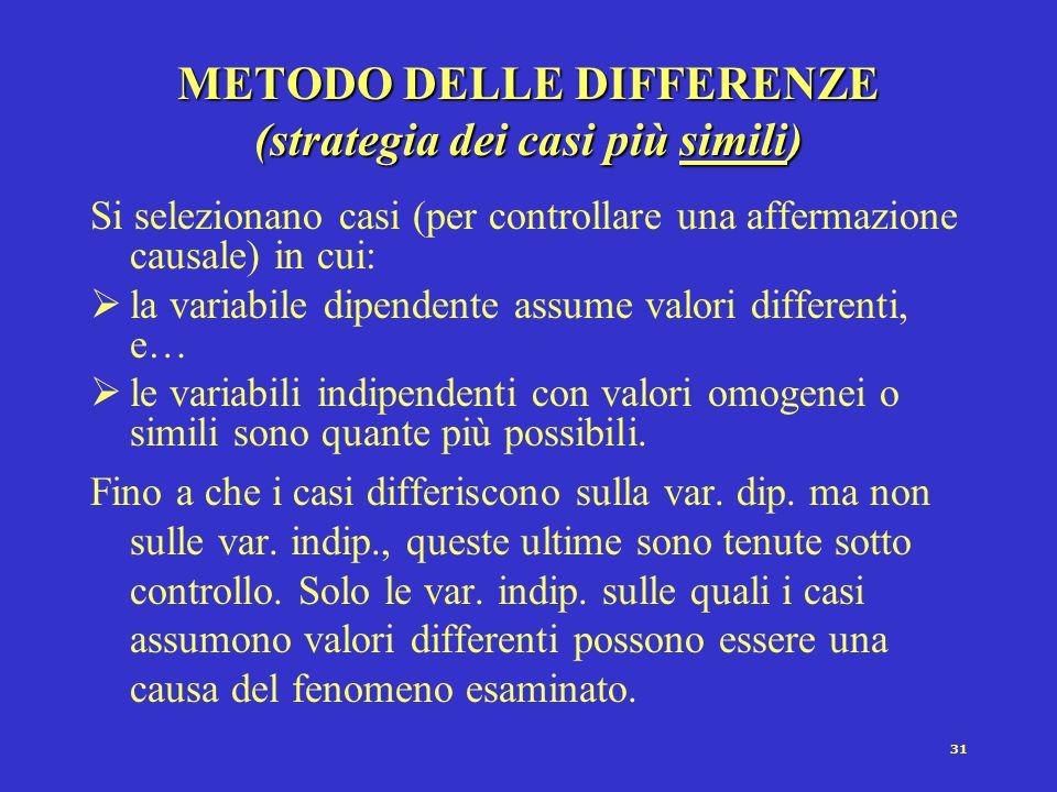 METODO DELLE DIFFERENZE (strategia dei casi più simili)