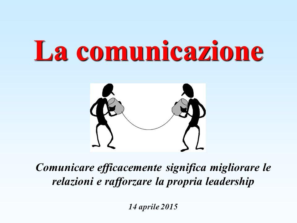 La comunicazione Appunti.