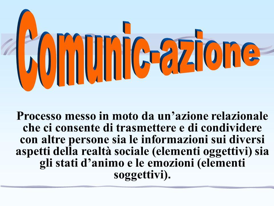 Comunic-azione