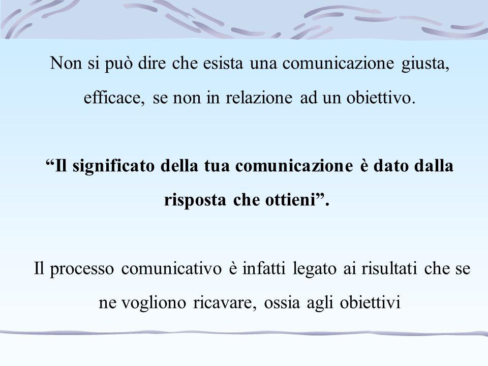 Non si può dire che esista una comunicazione giusta, efficace, se non in relazione ad un obiettivo.