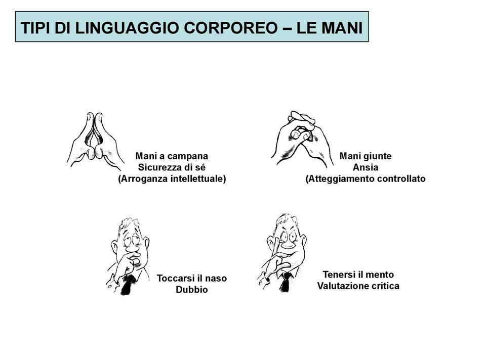 Il linguaggio del corpo Portamento/atteggiamento