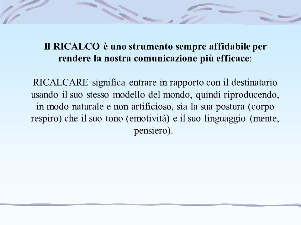Il RICALCO è uno strumento sempre affidabile per rendere la nostra comunicazione più efficace: