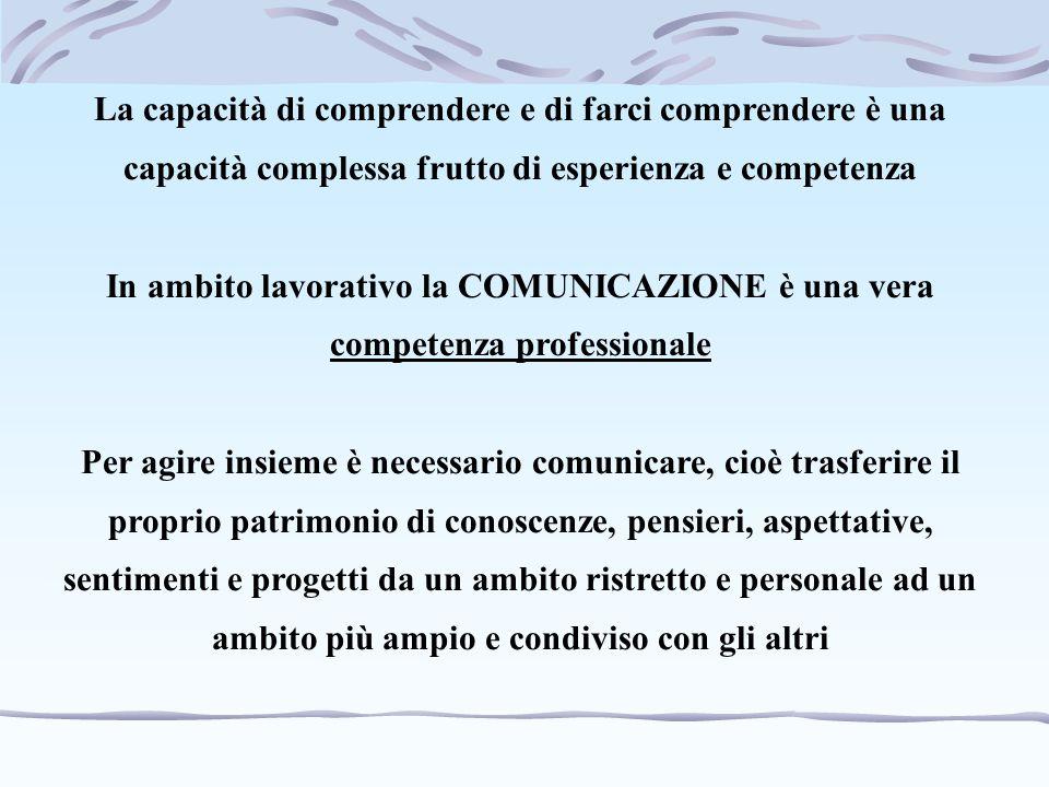 La capacità di comprendere e di farci comprendere è una capacità complessa frutto di esperienza e competenza