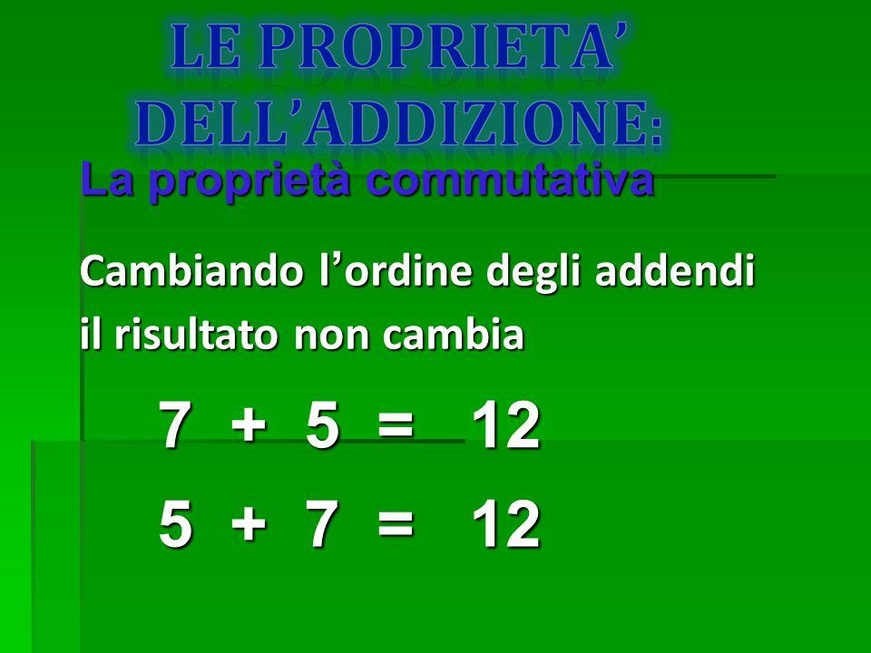 7 + 5 = 12 5 + 7 = 12 Cambiando l'ordine degli addendi
